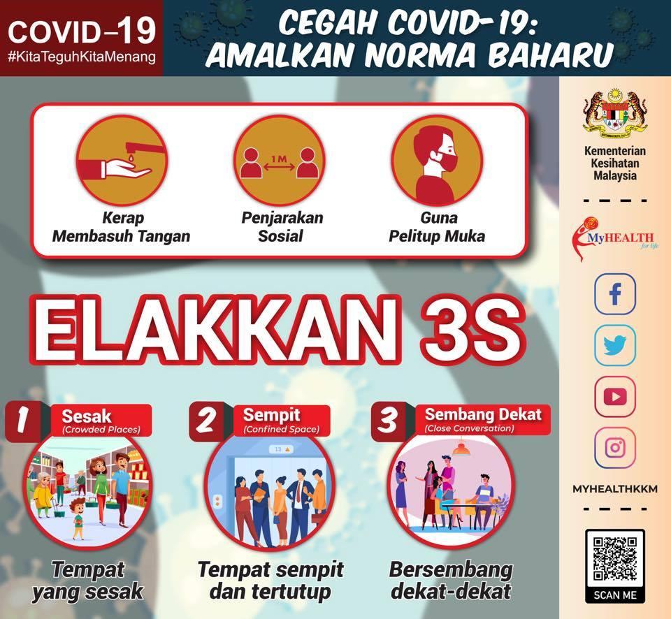Covid 19 Elakkan 3s